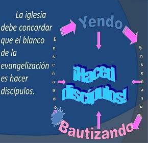 yendohaced